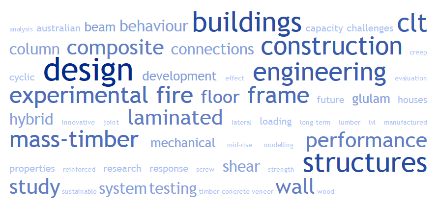 PTEC 2019 - word cloud of topics covered including buildings, CLT, design, engineering, experimental, fire, frame, mass-timber, structures